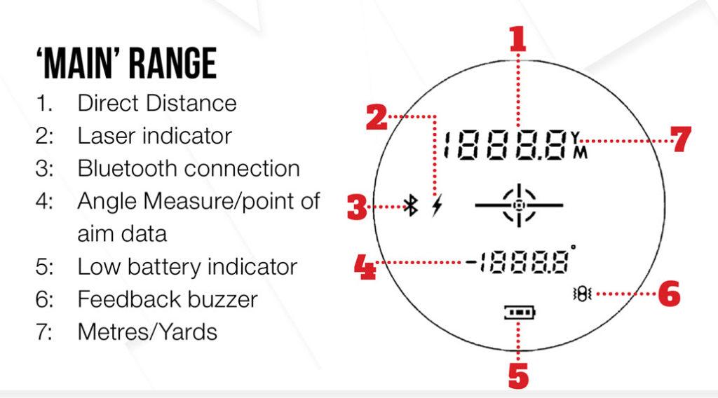 MTC Optics Range Finder